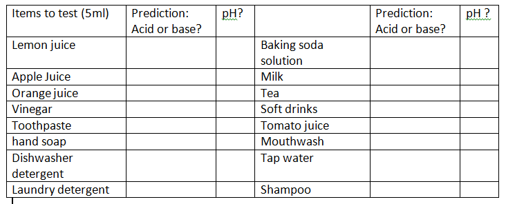 table-household-items-to-test