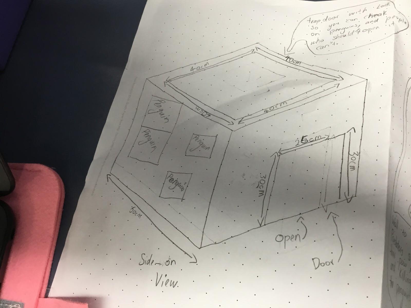 Secured trapdoor design by Vanessa and Stella