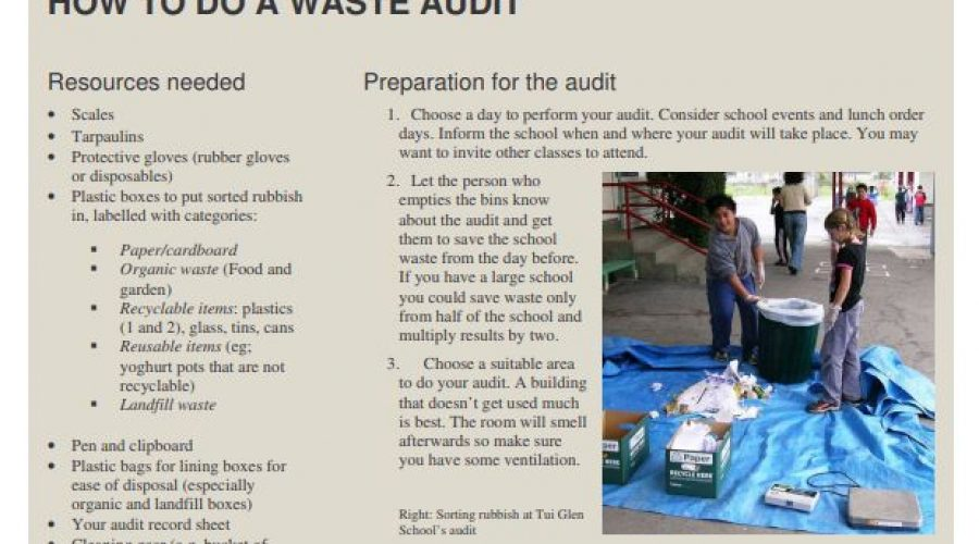 How-to: Do a Waste Audit